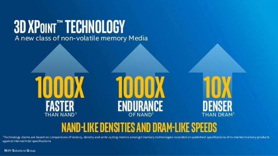 Новые сверхбыстрые накопители от Intel