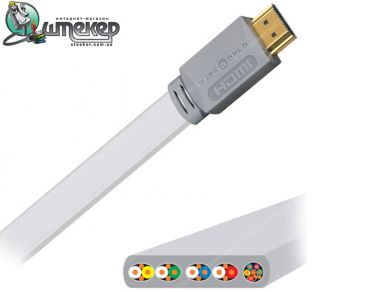 HDMI шнур WireWorld Island 7 1m