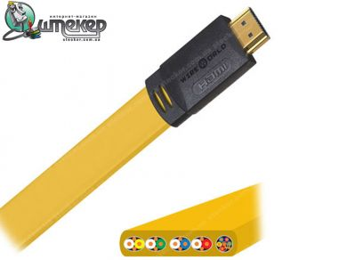 HDMI шнур WireWorld Chroma 7 0.5m