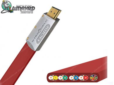 HDMI шнур WireWorld Starling 3m